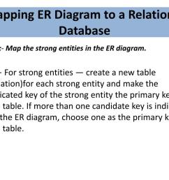 mapping er diagram to a relational database powerpoint ppt presentation [ 1024 x 768 Pixel ]