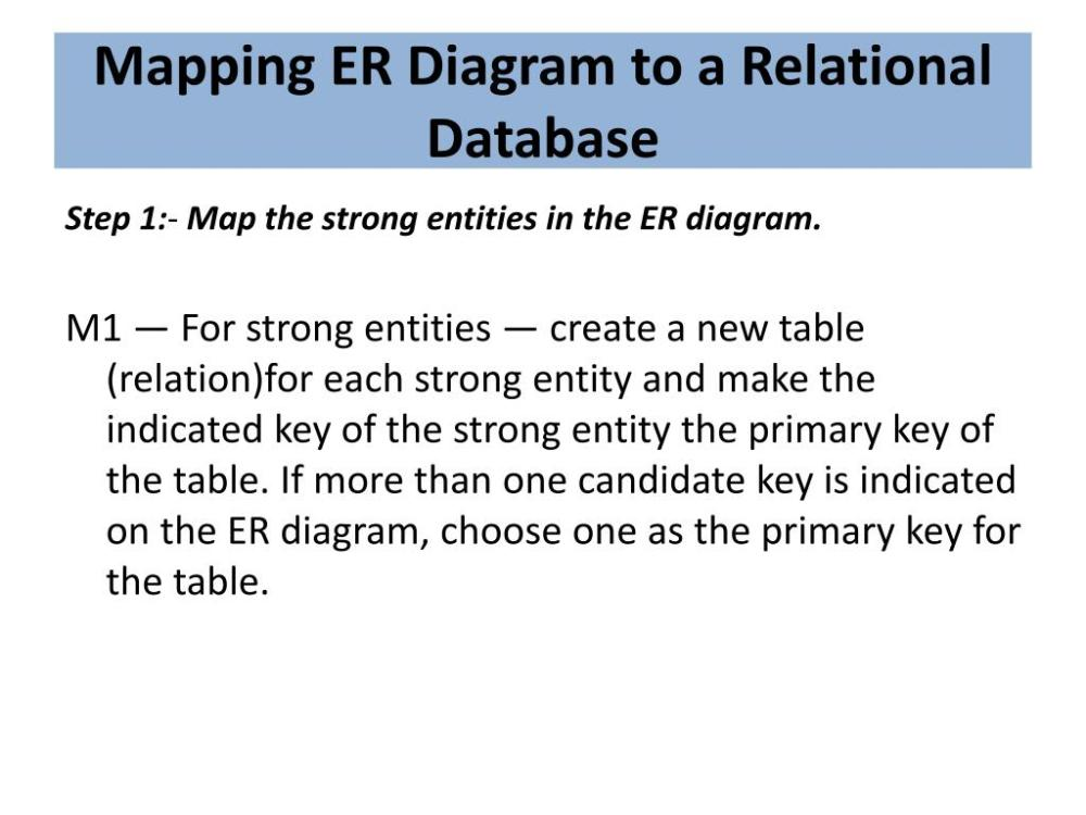 medium resolution of mapping er diagram to a relational database powerpoint ppt presentation