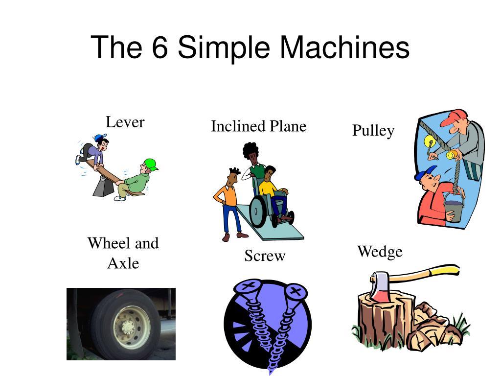 10 Best For 6 Simple Machines Screw
