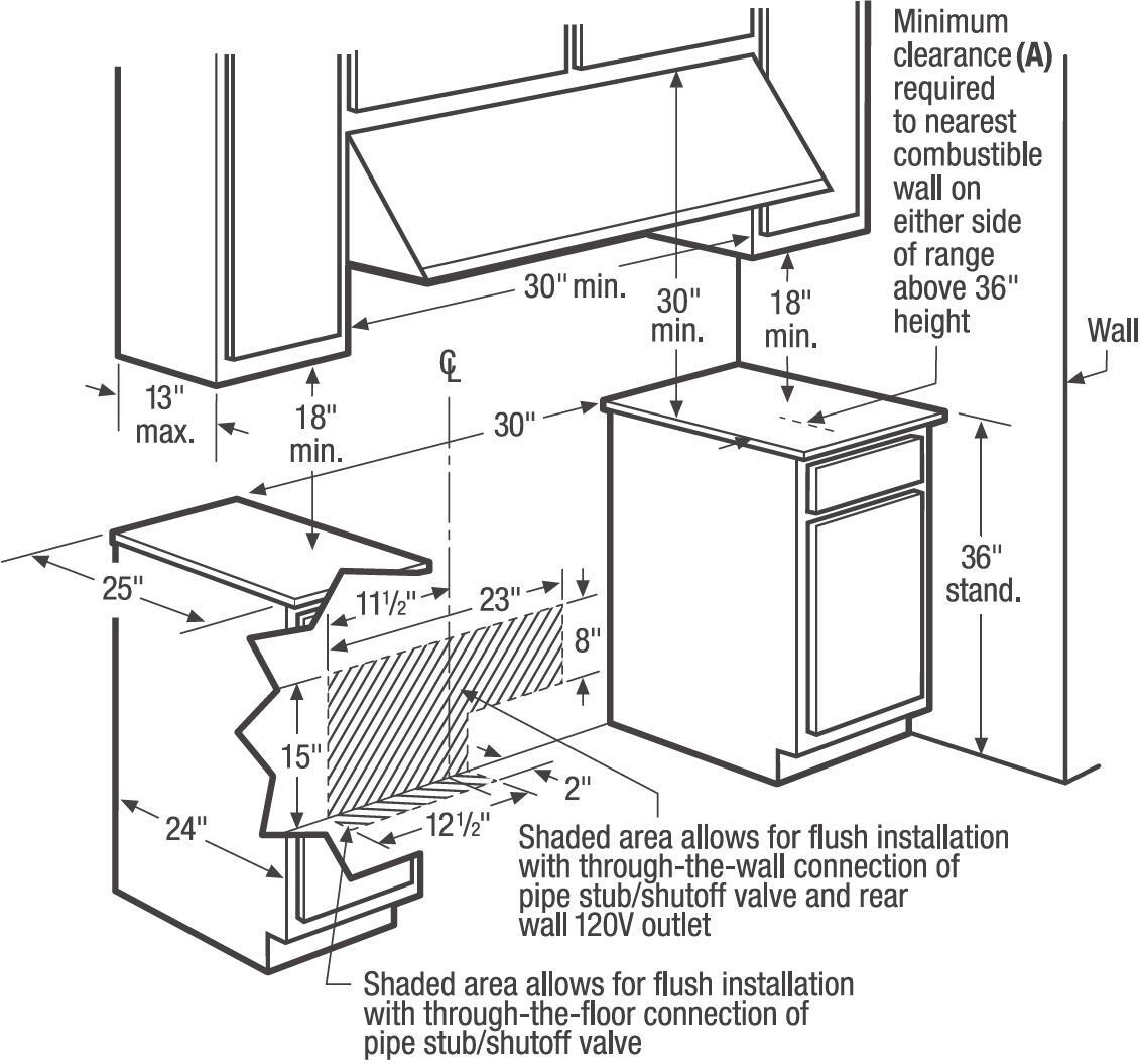 Frigidaire Ffgf Lw 30 Inch Gas Freestanding Range With