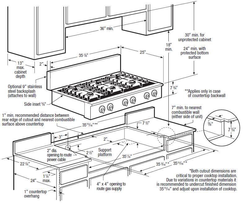 Electrolux Icon E36GC76GPS 36 Inch Professional Series Gas