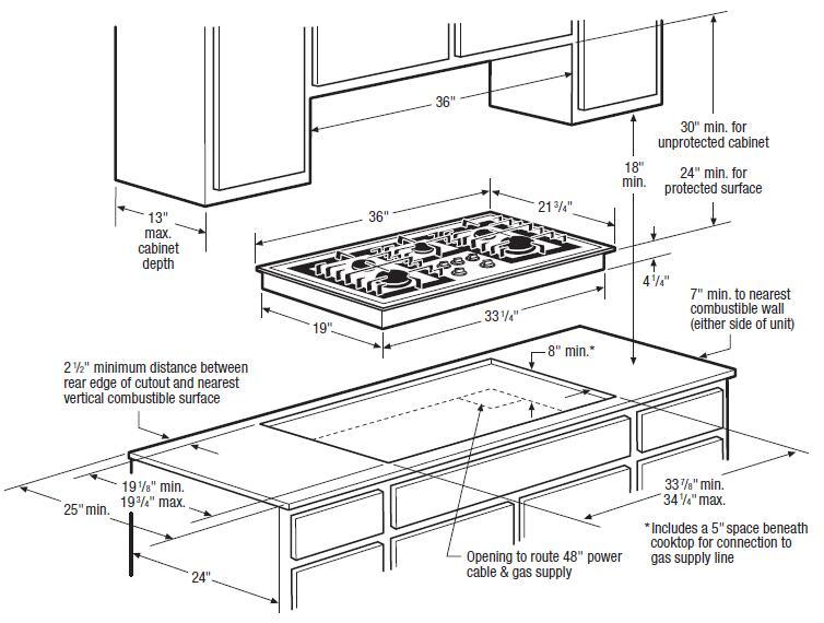 Electrolux Icon E36GC70FSS Designer Series Gas Sealed