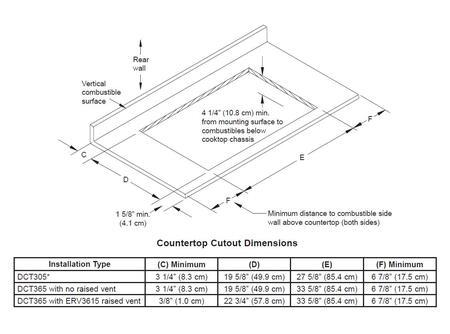 Dacor DCT305SLPH Distinctive Series Liquid Propane Sealed