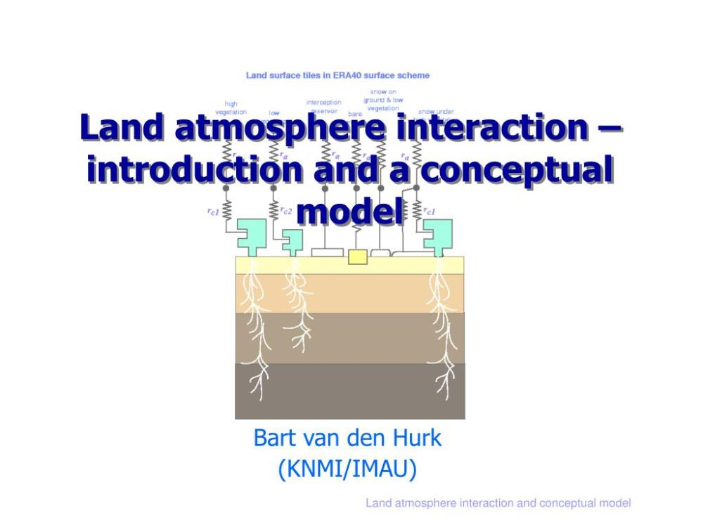 medium resolution of land atmosphere interaction introduction and a conceptual model