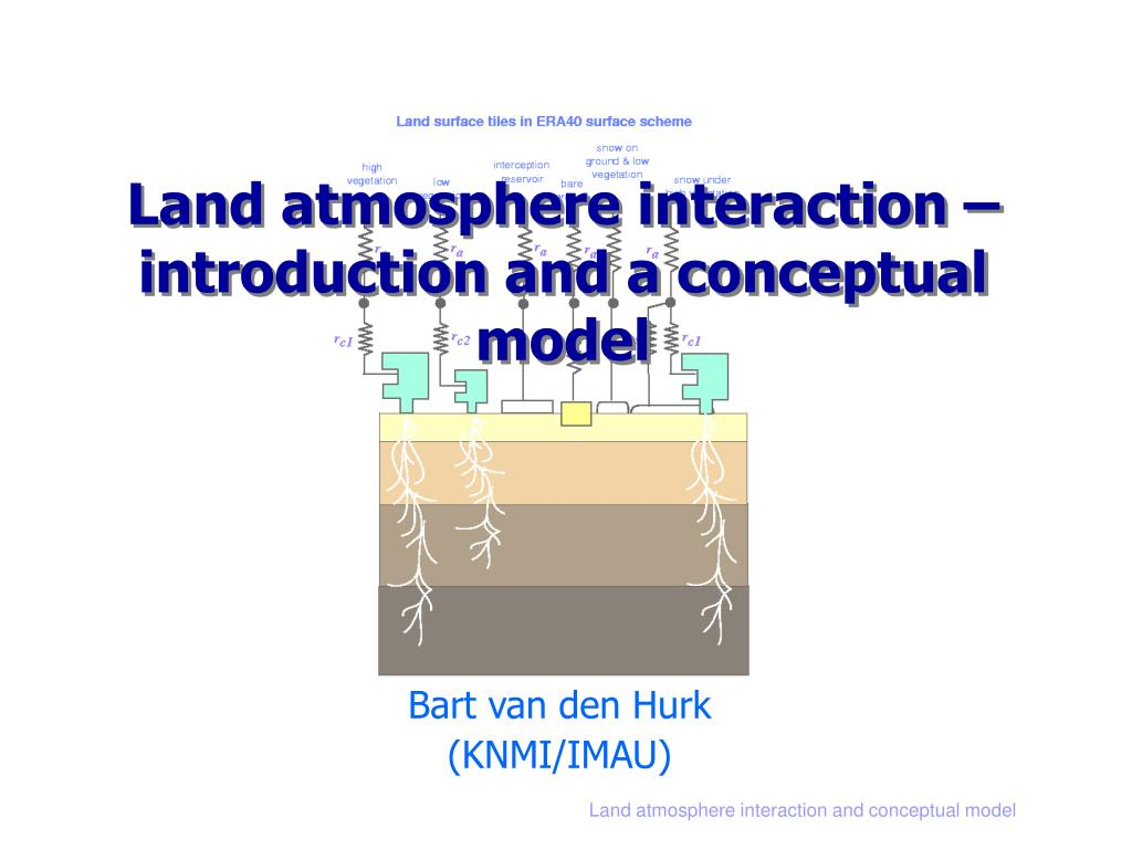 hight resolution of land atmosphere interaction introduction and a conceptual model