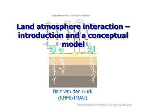 small resolution of land atmosphere interaction introduction and a conceptual model