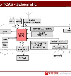 tcas wiring diagram wiring diagram article review tcas wiring diagram [ 1024 x 768 Pixel ]