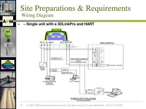 small resolution of site preparations requirements wiring diagram