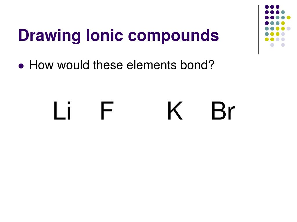 Drawing Ionic Bonds Worksheet
