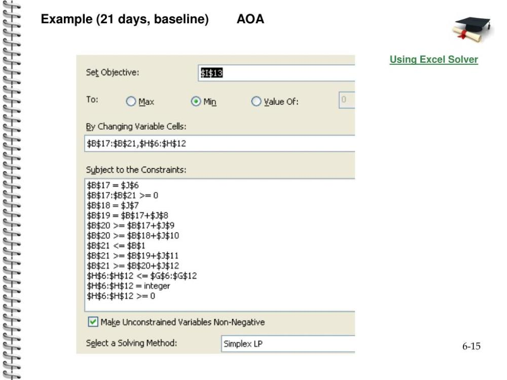 medium resolution of example 21 days baseline aoa