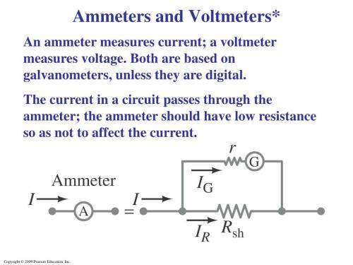 small resolution of ammeters and voltmeters an