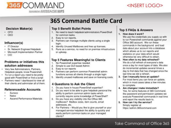 PPT 365 Command Battle Card PowerPoint Presentation ID