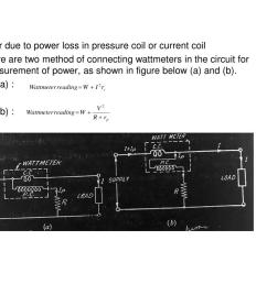 there are two method of connecting wattmeters in the circuit for measurement of power as shown in figure below a and b fig a fig b  [ 1024 x 768 Pixel ]