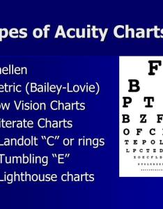 Types of acuity charts also ppt visual testing powerpoint presentation id rh slideserve