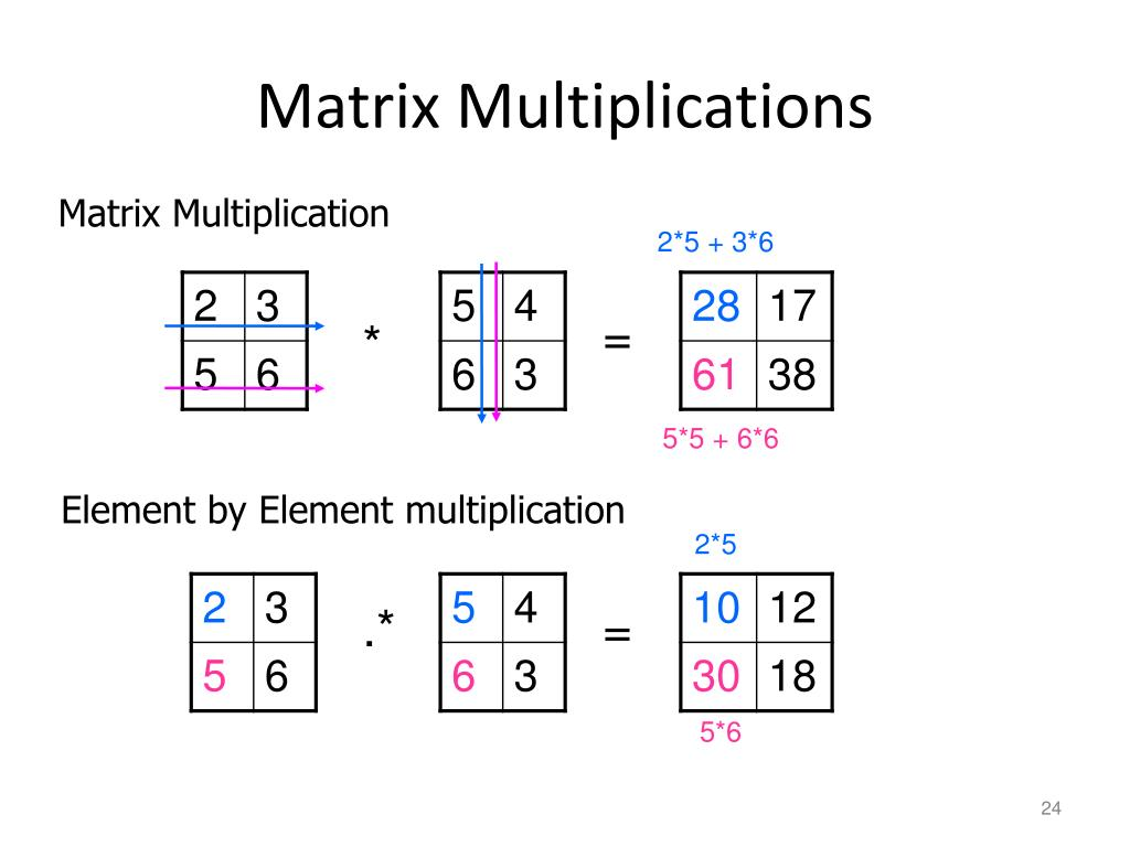 PPT - Lecture 2: Matlab tutorial PowerPoint Presentation - ID:5566180