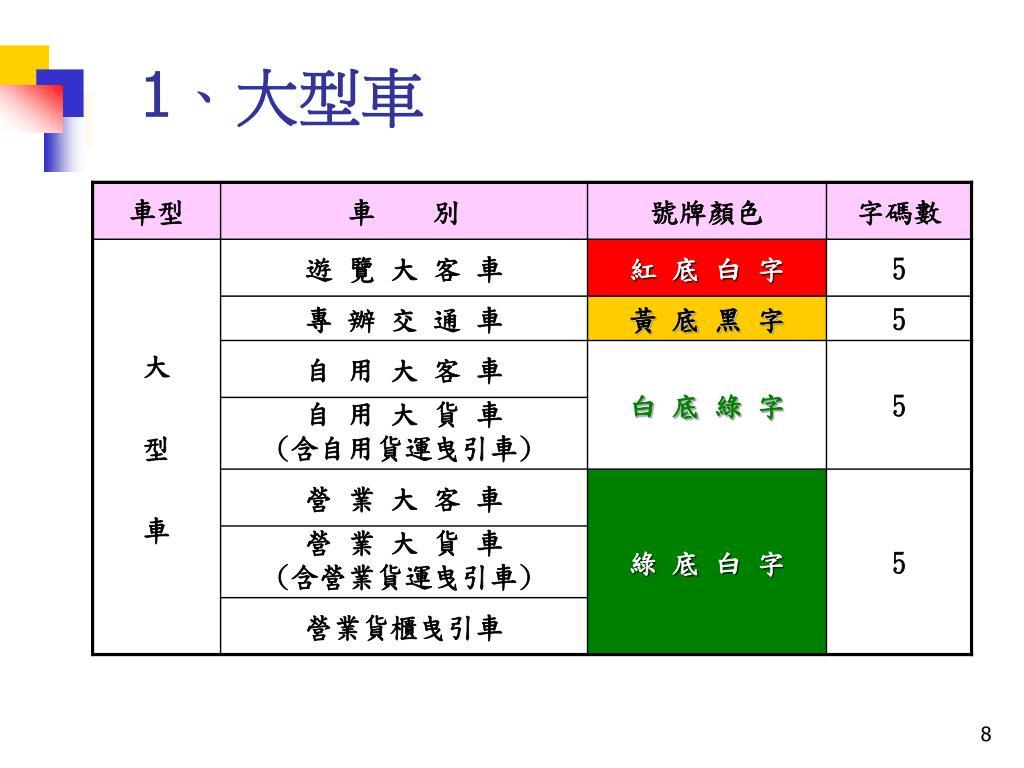 PPT - 使用牌照稅、 印花稅、娛樂稅 實務介紹 PowerPoint Presentation - ID:5567053