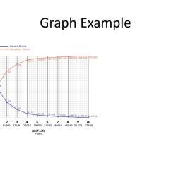 closure venn diagram relative and absolute age [ 1024 x 768 Pixel ]
