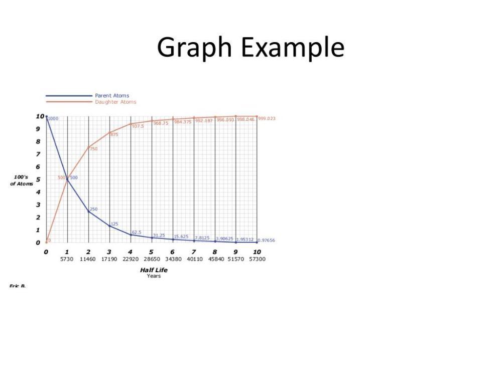 medium resolution of closure venn diagram relative and absolute age