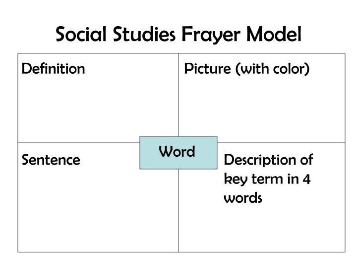 frayer model social studies