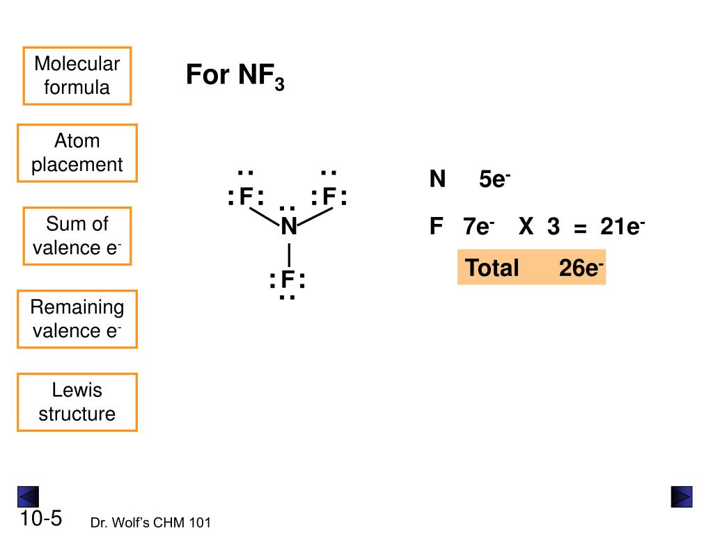 hight resolution of  nf3 atom placement n 5e f f sum of valence e n f 7e x 3 21e total 26e f remaining valence e lewis structure