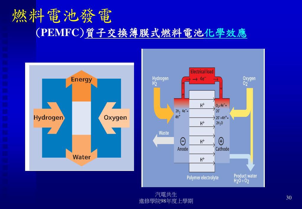 PPT - 國立勤益科技大學 冷凍空調與能源系 PowerPoint Presentation - ID:5597924