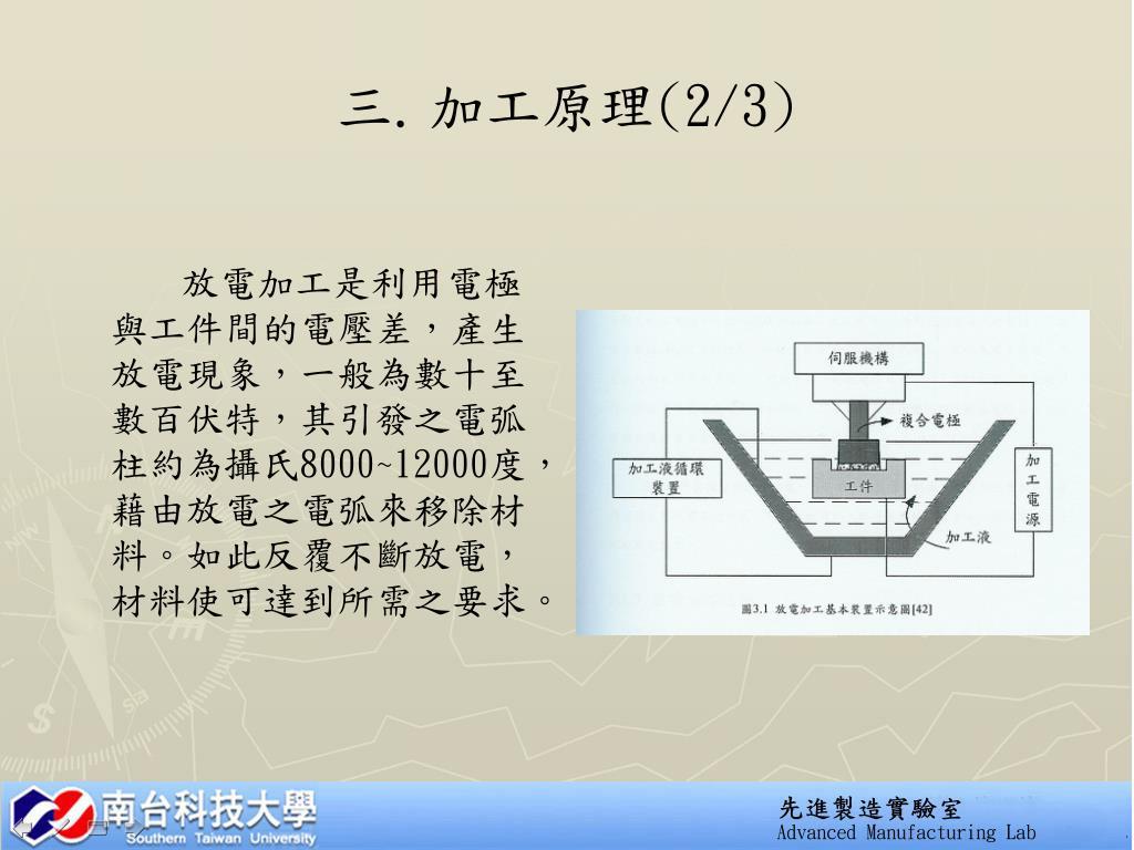 PPT - 放電加工機 (EDM) 機臺簡介與加工原理 PowerPoint Presentation - ID:5625057