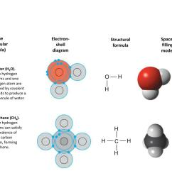 name molecular formula electron shell diagram space filling model structural formula water h2o two hydrogen atoms and one oxygen atom are joined by  [ 1024 x 768 Pixel ]