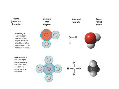 small resolution of name molecular formula electron shell diagram space filling model structural formula water h2o two hydrogen atoms and one oxygen atom are joined by