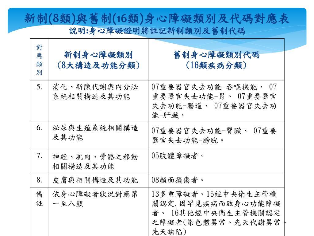 PPT - 身心障礙者福利與服務需求評估新制 PowerPoint Presentation - ID:5633975