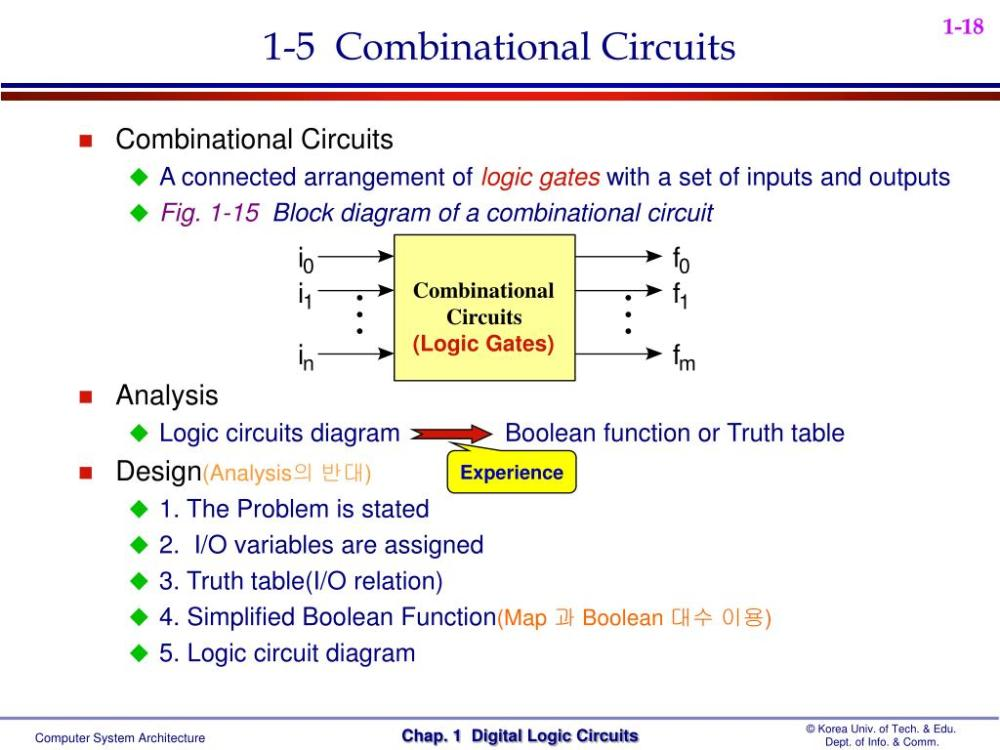 medium resolution of 1 5 combinational circuits