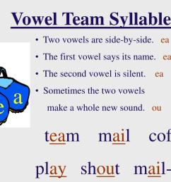 Closed Syllable Words Worksheet   Printable Worksheets and Activities for  Teachers [ 768 x 1024 Pixel ]