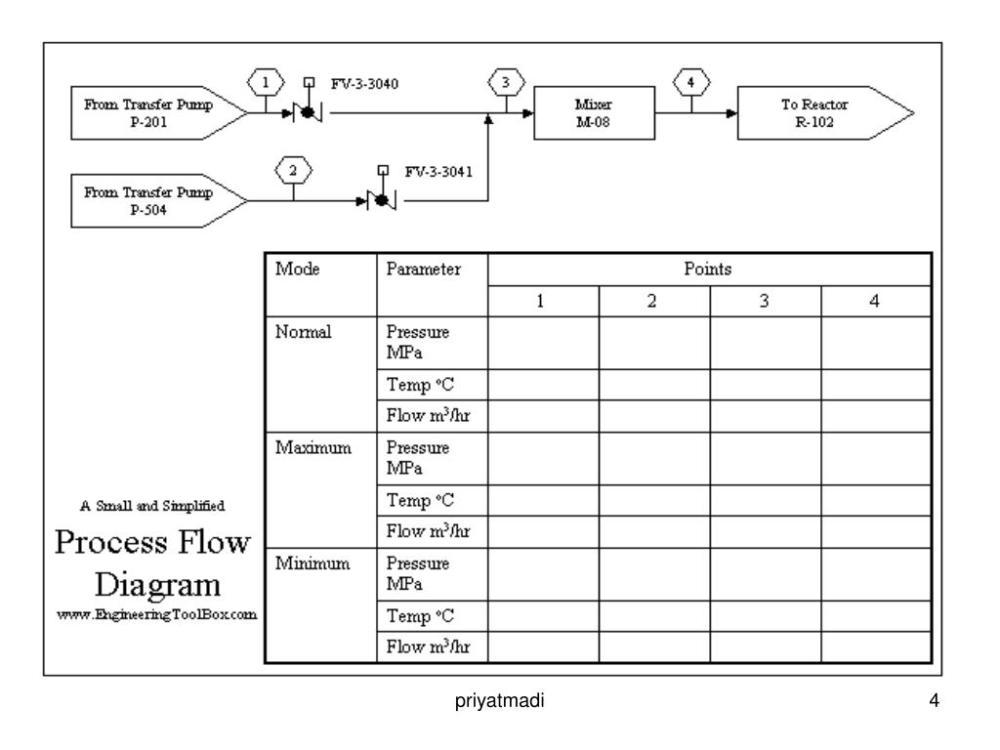medium resolution of apakah piping and instrumentation diagram p id itu priyatmadi