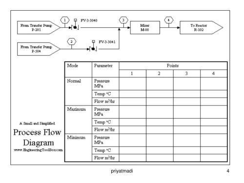 small resolution of apakah piping and instrumentation diagram p id itu priyatmadi