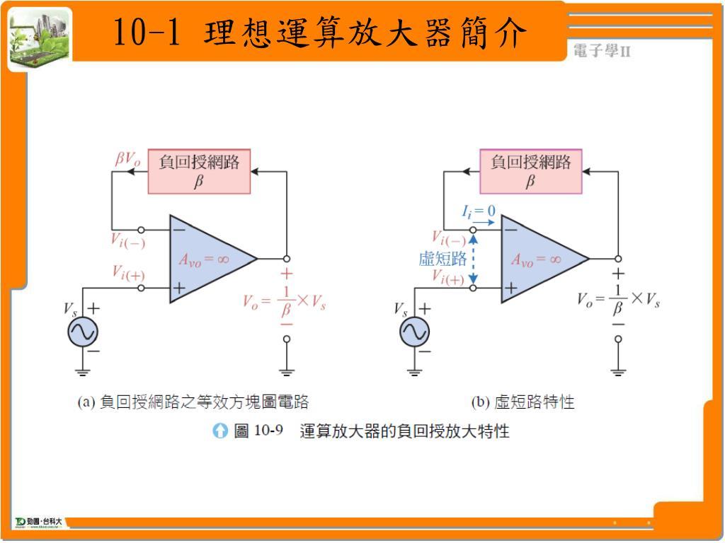 PPT - === 第十章 運算放大器 === PowerPoint Presentation, free download - ID:5647485