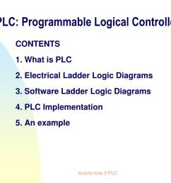 plc programmable logical controller n  [ 1024 x 768 Pixel ]
