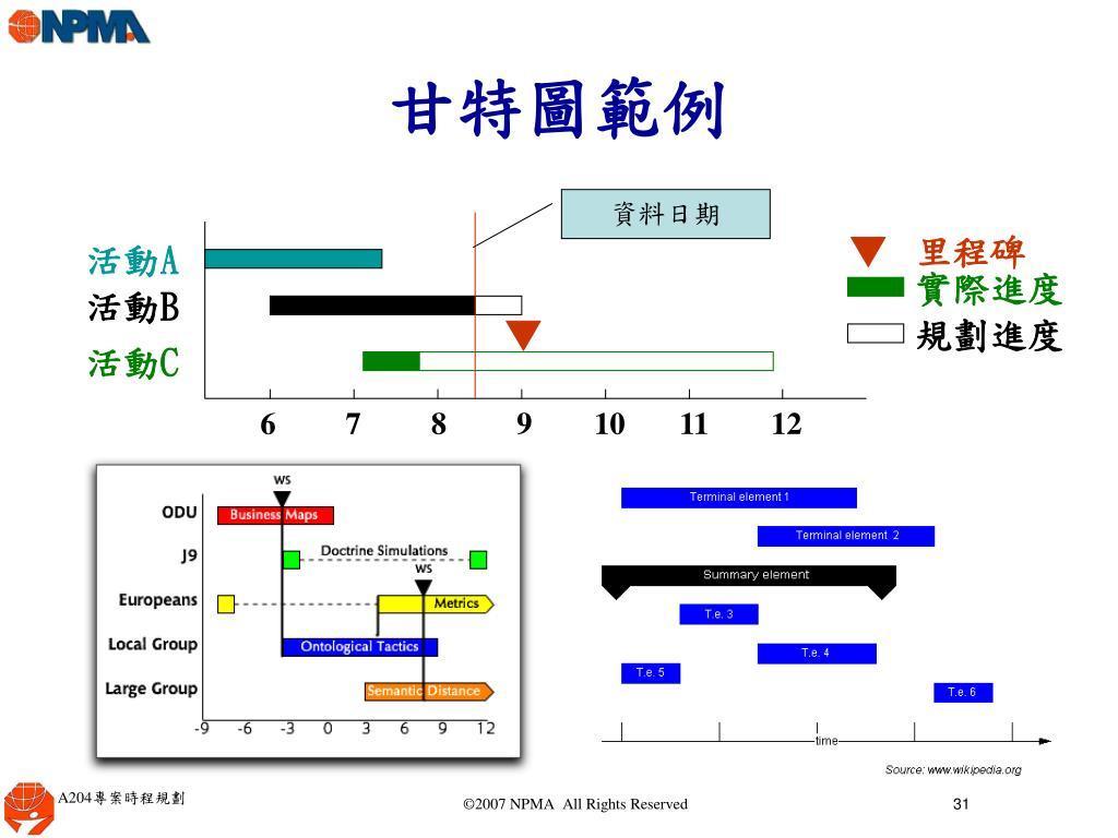 PPT - 專案時程規劃 PowerPoint Presentation, free download - ID:5649686
