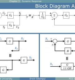 response block diagram algebra chapter 3 dynamic  [ 1024 x 768 Pixel ]
