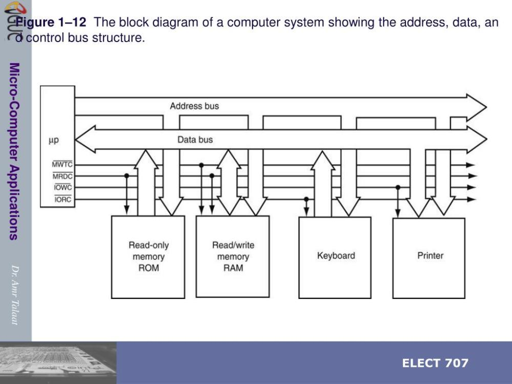 medium resolution of figure 1 12 the block diagram of a computer system
