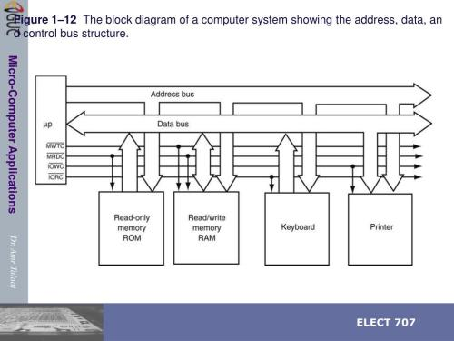 small resolution of figure 1 12 the block diagram of a computer system