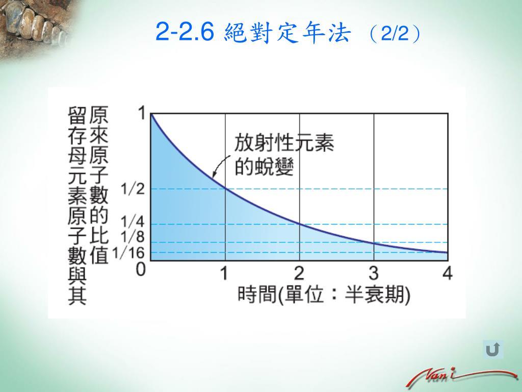 PPT - 第 2 章 探索地球起源與地球環境演變 PowerPoint Presentation - ID:5679018