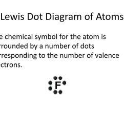 h2 dot diagram [ 1024 x 768 Pixel ]