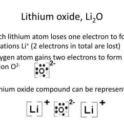 lithium dot diagram wiring diagram data dot diagram for li [ 1024 x 768 Pixel ]