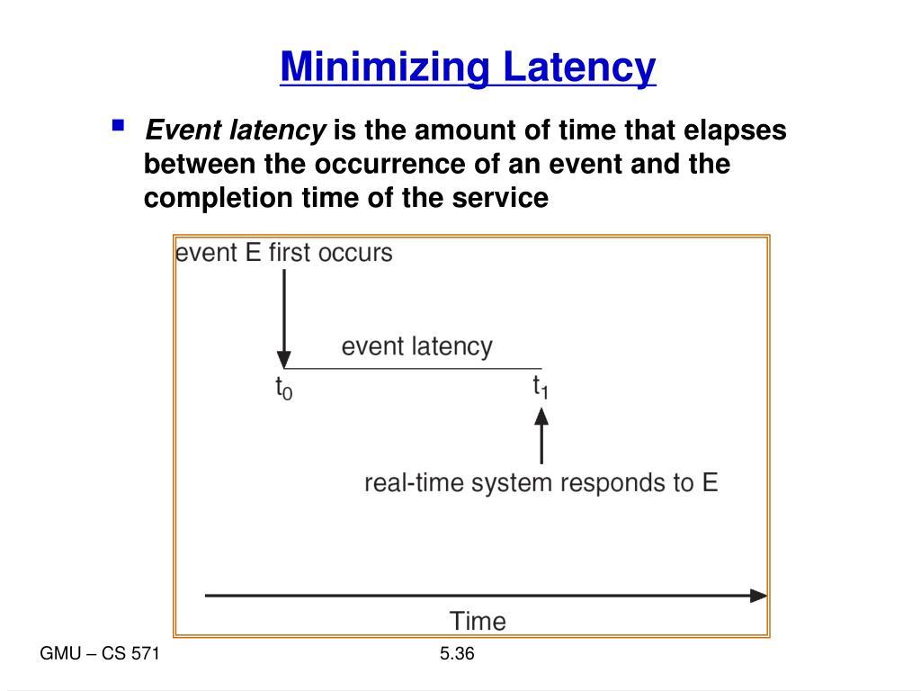 PPT - CPU Scheduling PowerPoint Presentation - ID:5705943