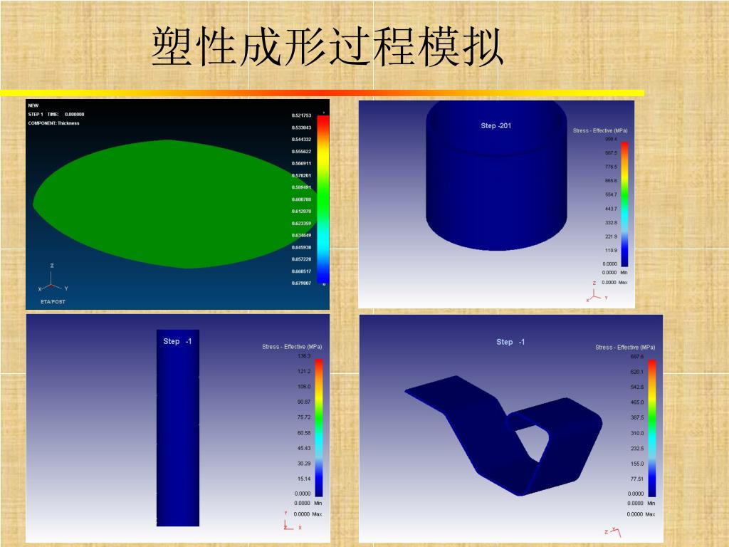 PPT - 材料成形原理 Principle on Materials Forming PowerPoint Presentation - ID:5708586