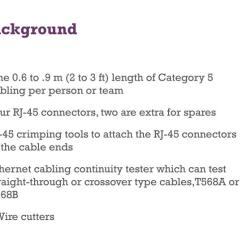 Rj45 Cable Wiring T568b Straight Through How To Create Erd Diagram Ppt Construction Powerpoint Presentation Background