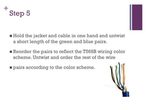 small resolution of  the jacket and cable in one hand and untwist a short length of the green and blue pairs reorder the pairs to reflect the t568b wiring color scheme