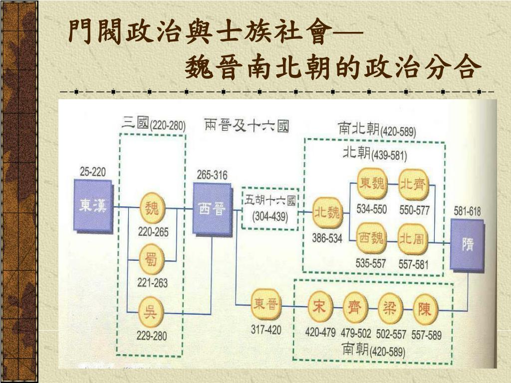 PPT - 舊石器時代生活想像圖 PowerPoint Presentation, free download - ID:5723820