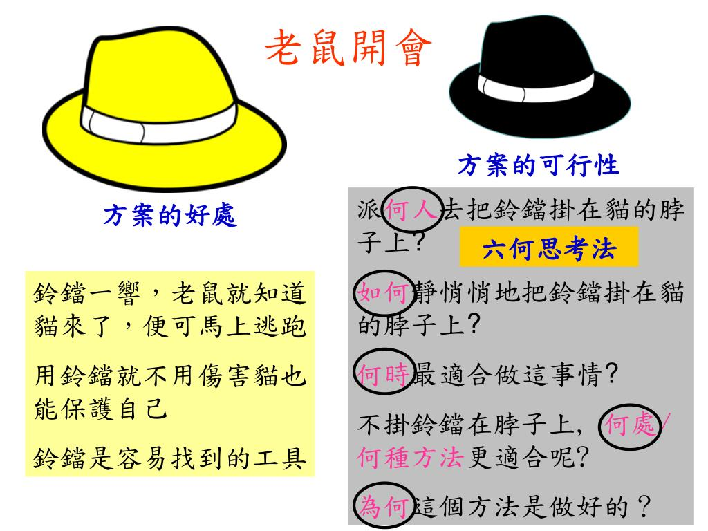 PPT - 高階思維的重要性 PowerPoint Presentation, free download - ID:5726658