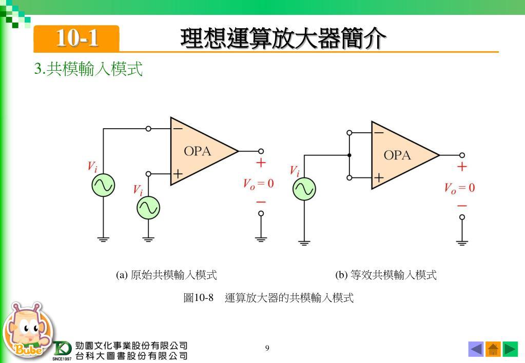 PPT - 第十章 運算放大器 PowerPoint Presentation, free download - ID:5742278