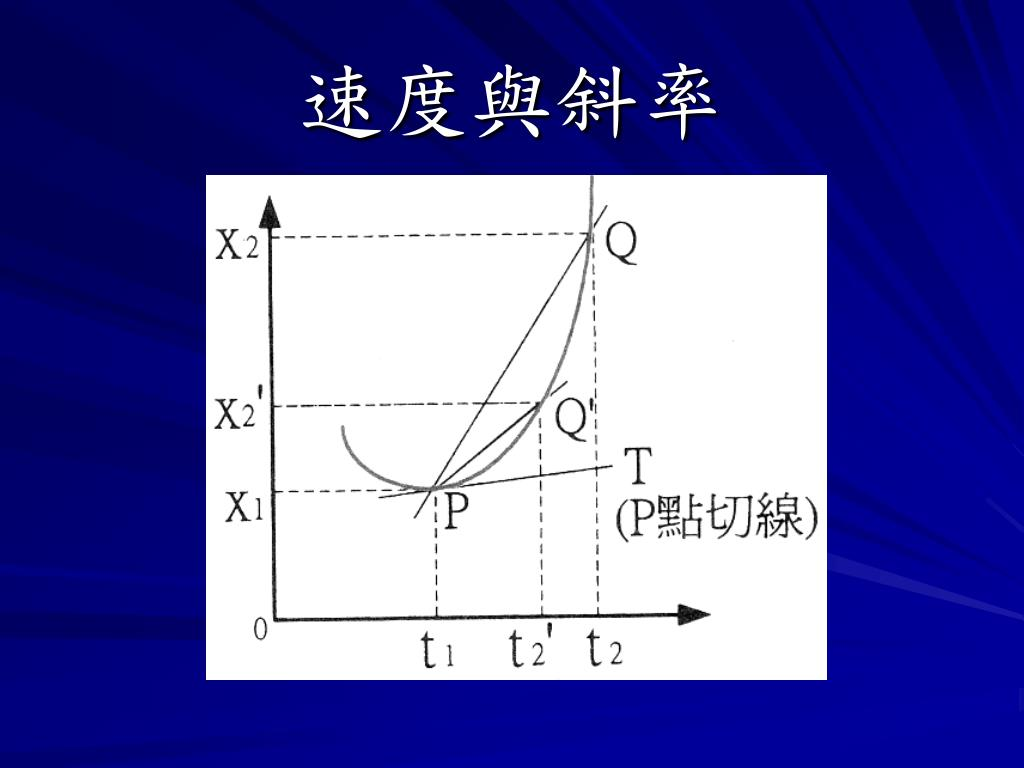 PPT - 力與運動 PowerPoint Presentation, free download - ID:5743412